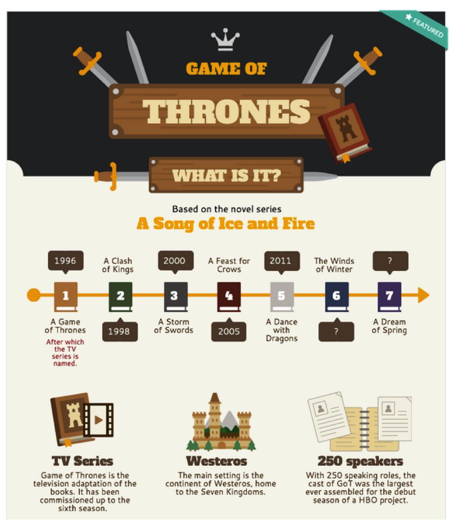 Tools For Creating Infographics - emfluence Digital Marketing