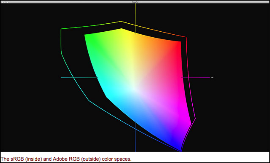 srgb_colors