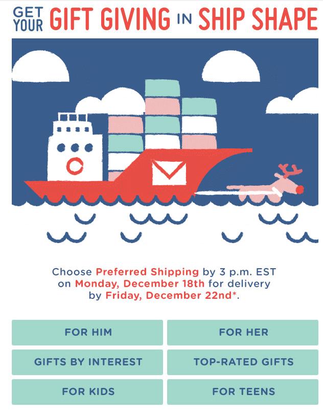 retail email ROI