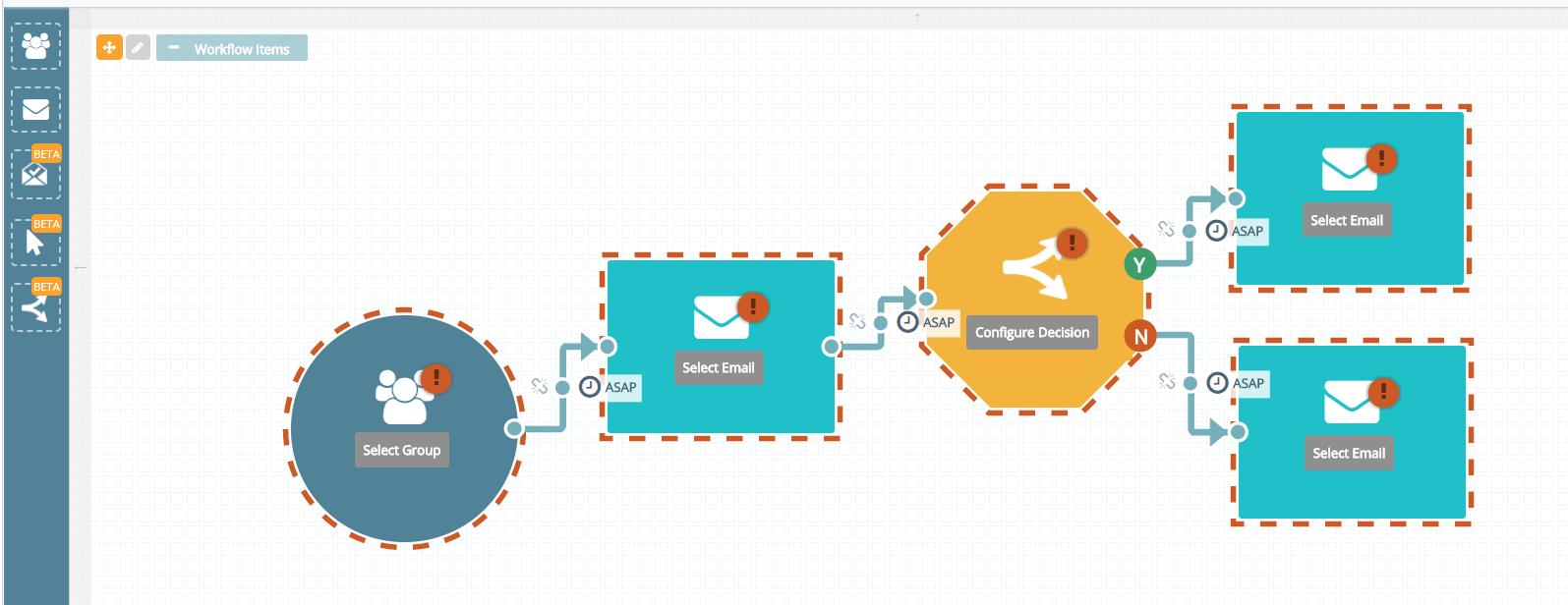 Placeholder Workflow