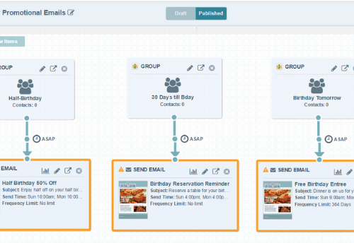 Questions to Ask When Choosing a Marketing Automation Platform