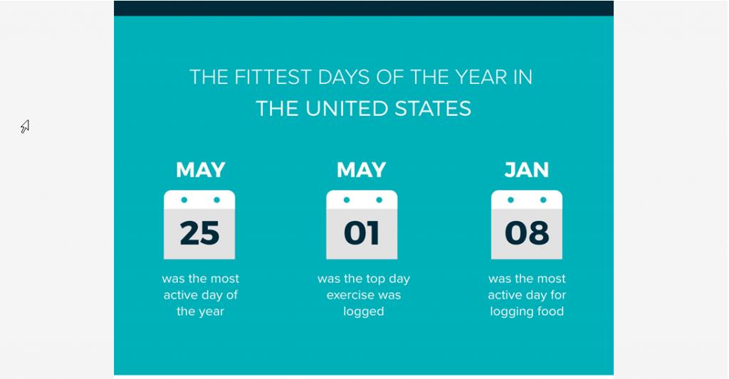 Fitbit Milestone