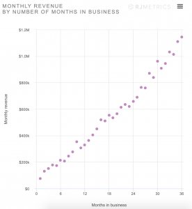 ecomm revenue