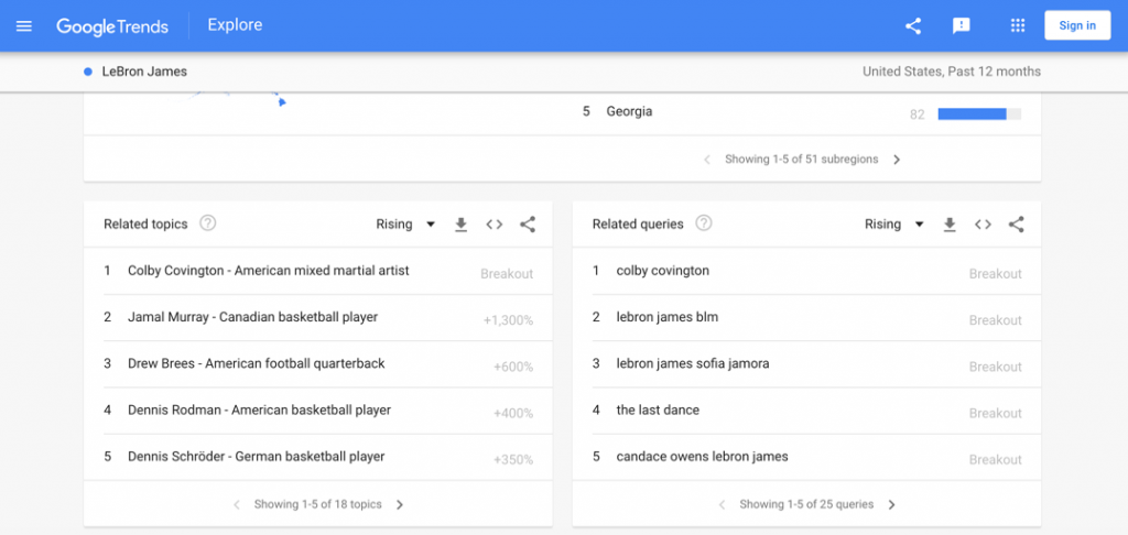 Screen capture of related topics and related queries in Google Trends